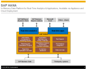 sap_hana_block_1