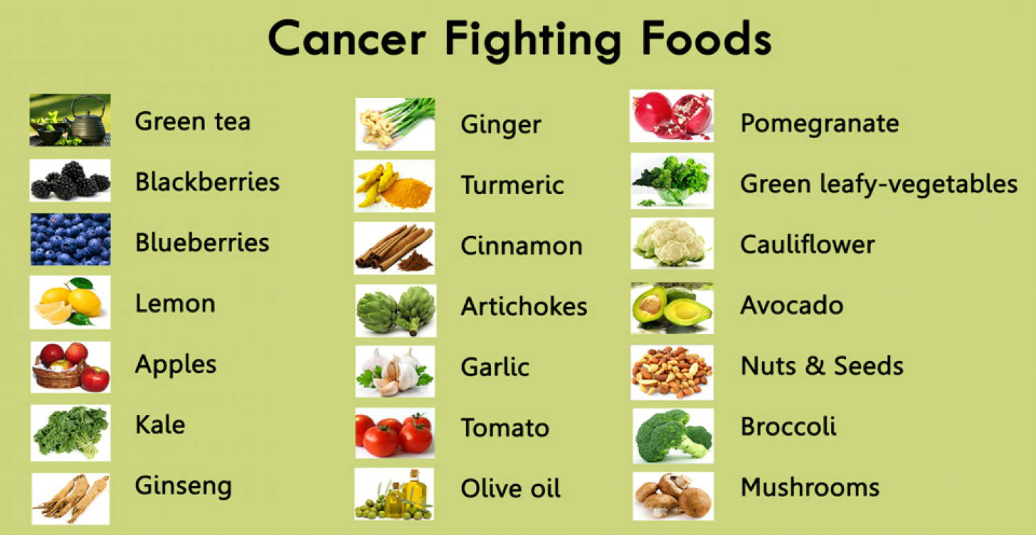 F4 Cancer-Fighting-Foods (1)
