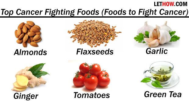 F6 Top-Cancer-Fighting-Foods