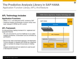 PREDICTIVE ANALYSIS USING S/4 SAP HANA IN EARY DETECTION OF