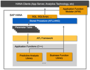 SAP_HANA_Predictive_Analytics1