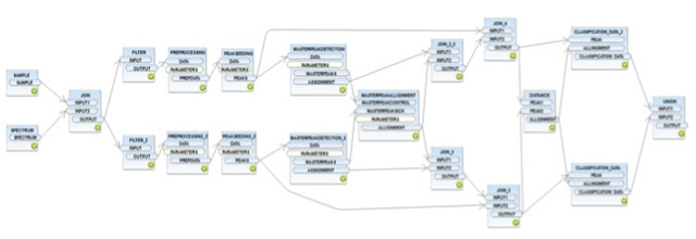 SAP_HANA_Predictive_Analytics2